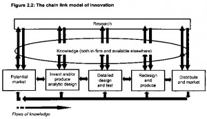 modello-catena-klein-rosemberg1